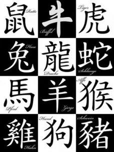 Alle Schriftzeichen für die 12 chinesischen Sternzeichen